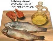 جلوگيري از آلزايمر با مواد غذايي